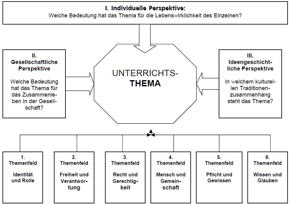 Rahmenplan_1